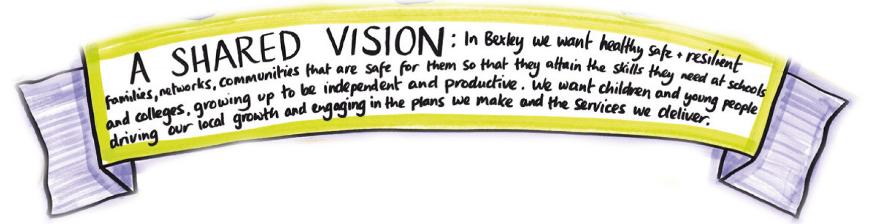 shared vision statement