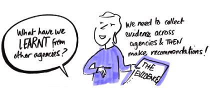 Relevant agencies