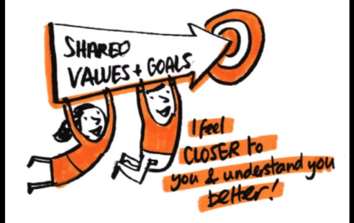 Shared goals